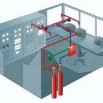 HFC-227ea / FM-200® Fire Suppression System